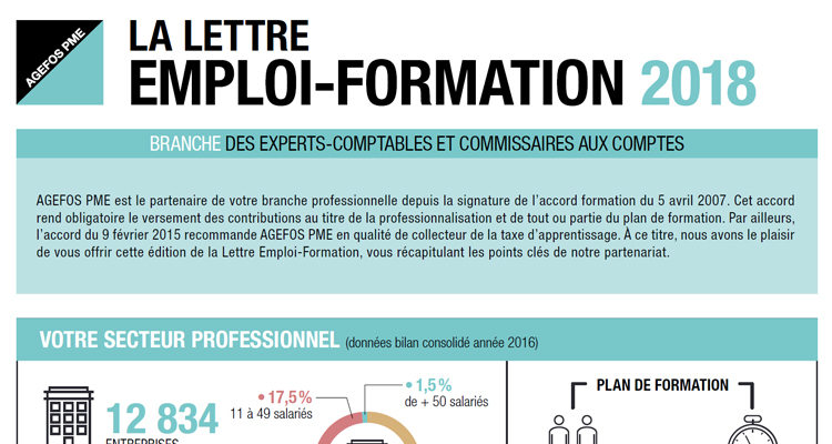 lettre-emploi-formation-agefos-pme